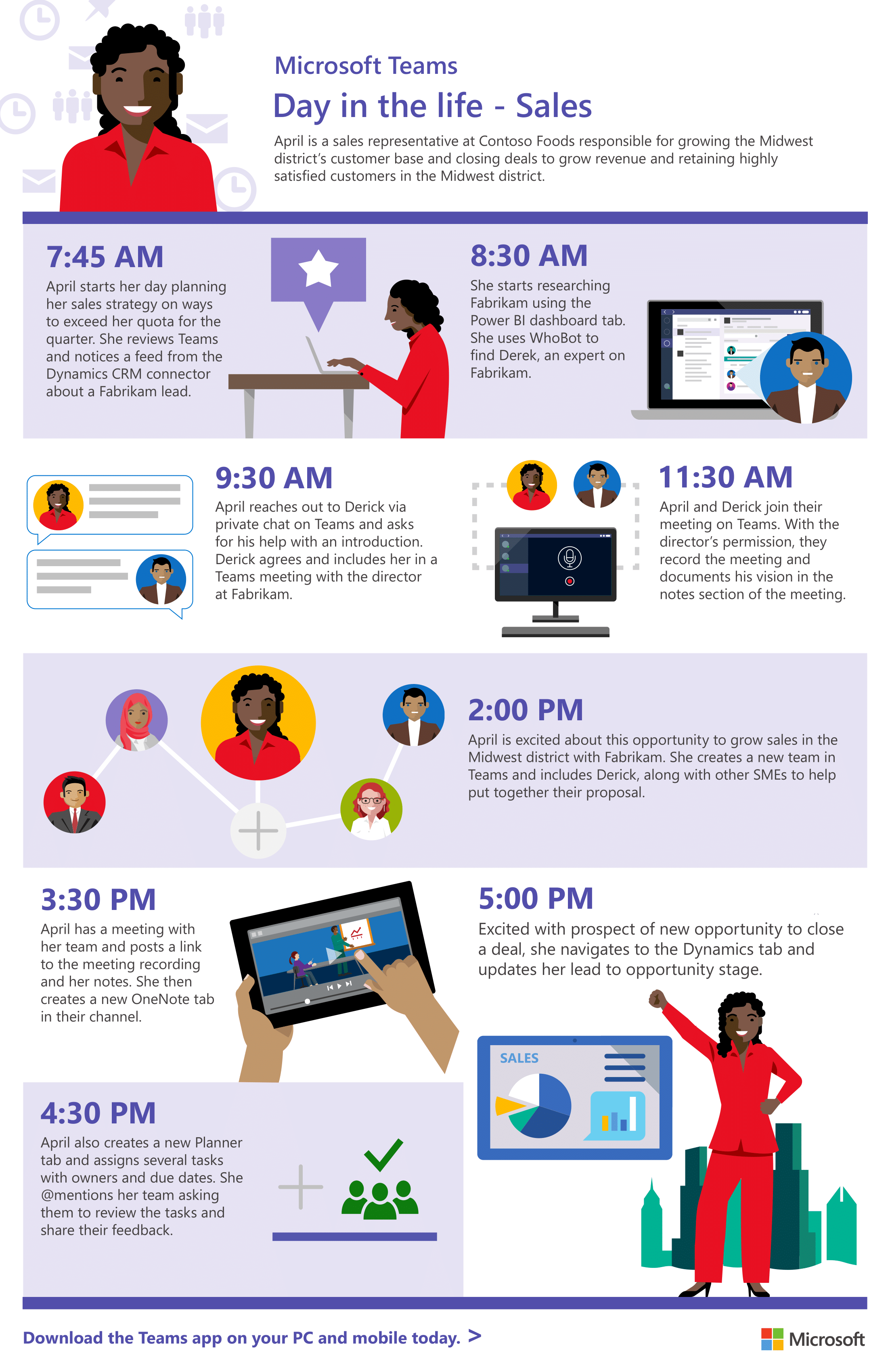 [INFOGRAPHIC] Day in the life - Sales (Microsoft Teams)